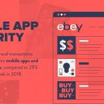 Infographic: Mobile App Security